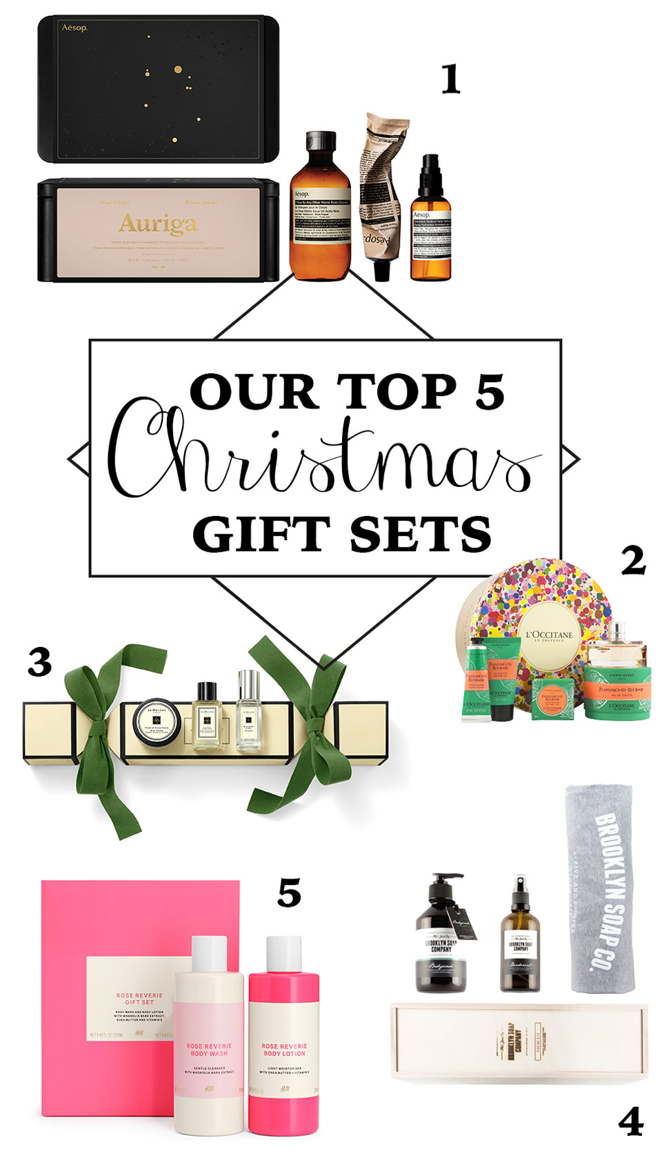 The Look & Like - Our Top 5 Christmas Gift Sets